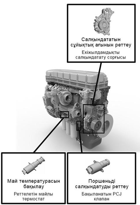 VOLVO TRUCKS аса қуатты қозғалтқыштарына арналған жаңа термореттеу жүйесі